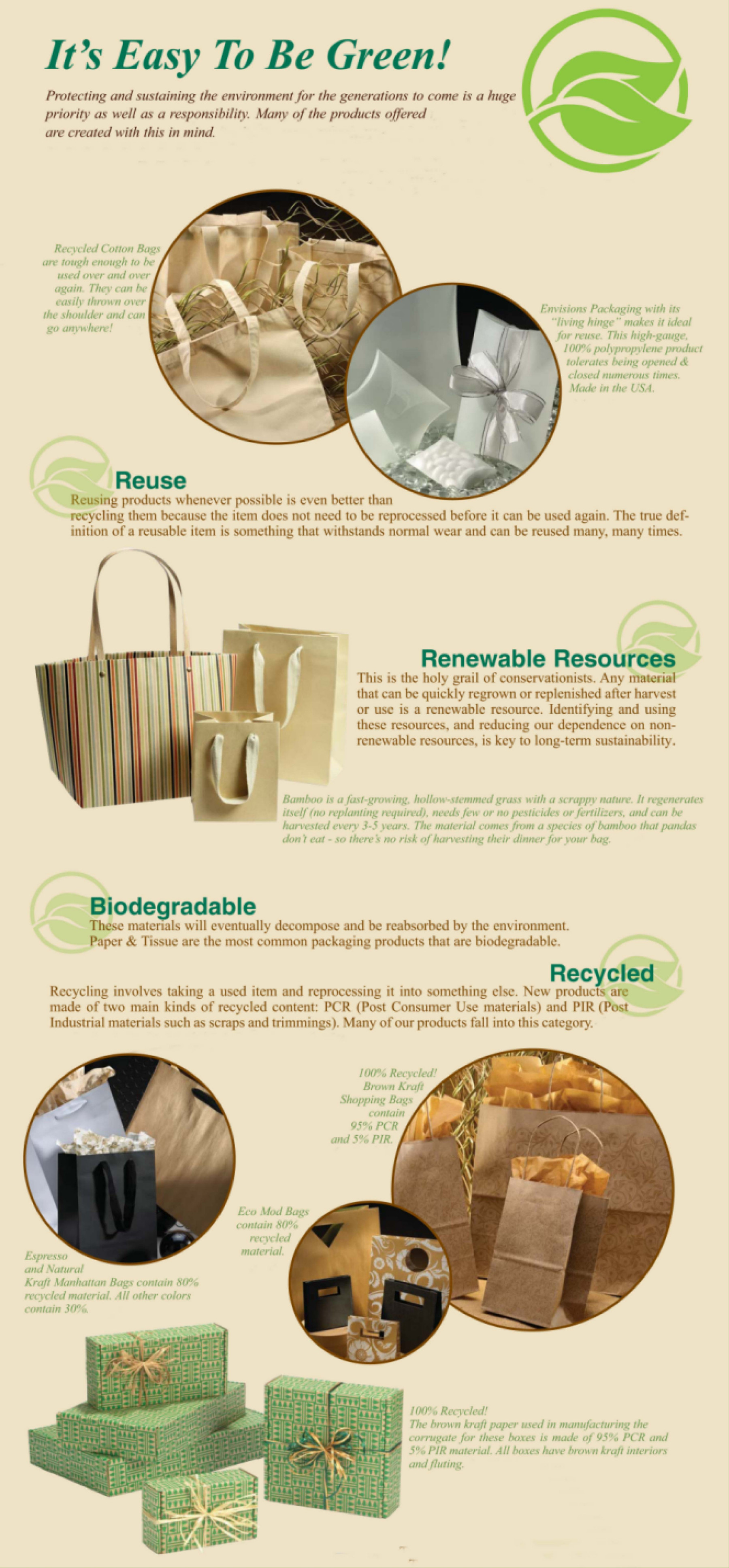 Eco Friendly Terms to Know