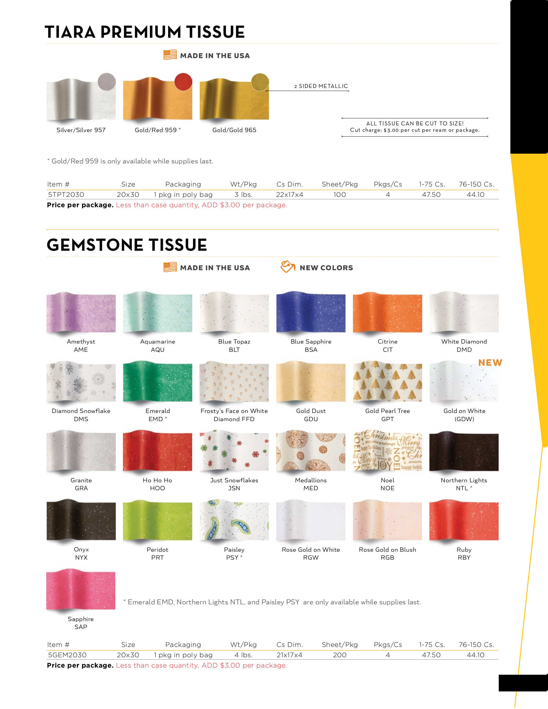 Tiara and Gemstone Tissue